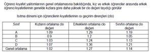 termal konfor ölçümleri