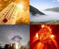 Termal Konfor / Sıcaklık, Nem, Hava Akım Hızı