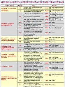 yeni-isg-kanunu-idari-para-cezalari1