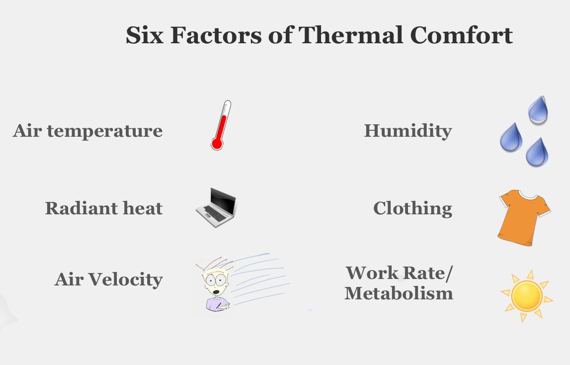Termal-konfor-faktorleri