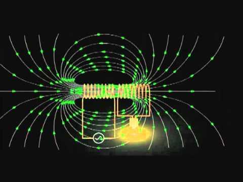 elektromanyetik-dalga