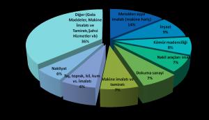 is-kazasi-istatistik