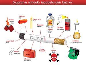 Sigarada Bulunan Kimyasallar