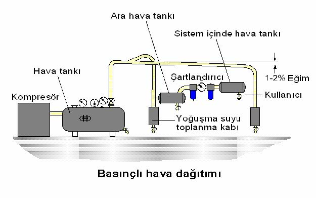 kompresor-calima-prensibi