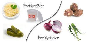 probiyotik_ve_prebiyotik_gidalar